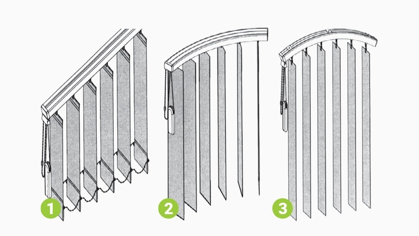 Lamelna zavesa - vertikalno krivljena